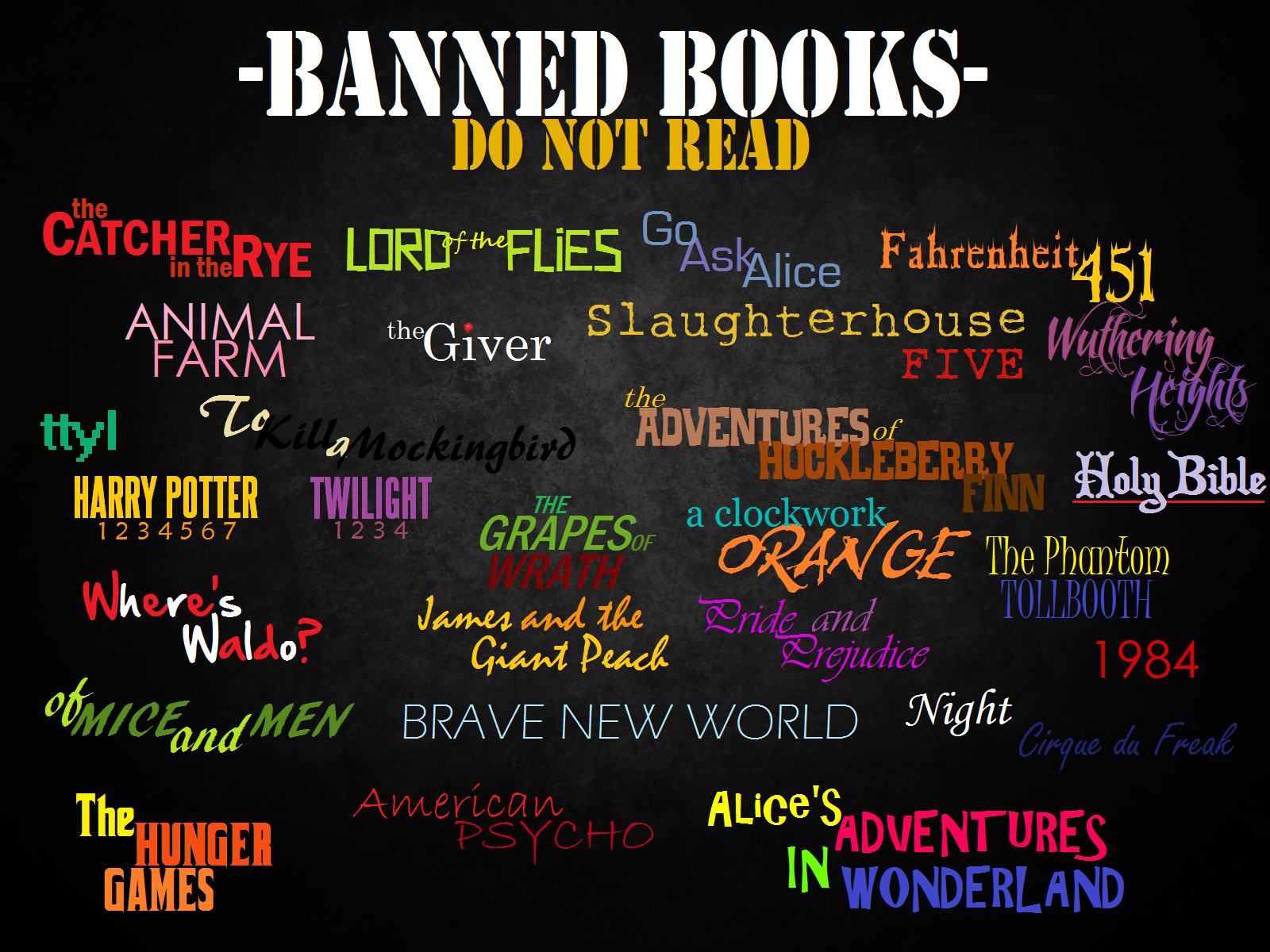 an analysis of banned books and censored literature in the united states Video: book censorship: history & statistics  people have censored books on religious,  in the united states,.