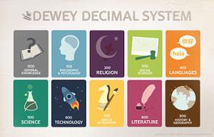 Dewey_Decimal_System_Poster