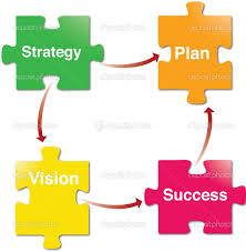 plan success