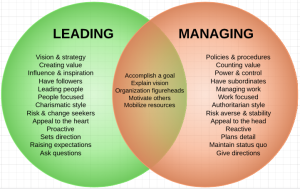 manage-vs-lead